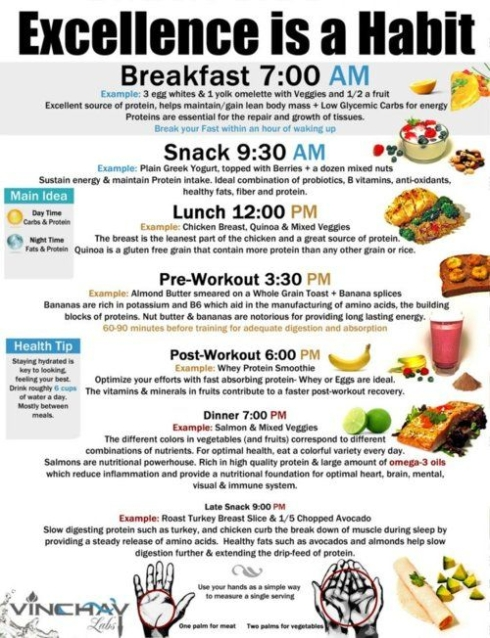healthy eating food plan